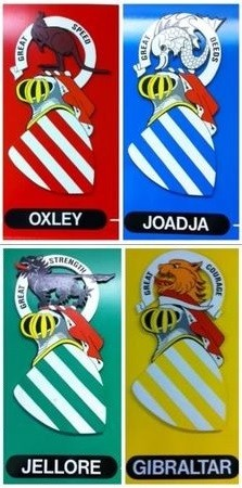 Banners for each sport house; oxley, joadja, jellore, gibraltar